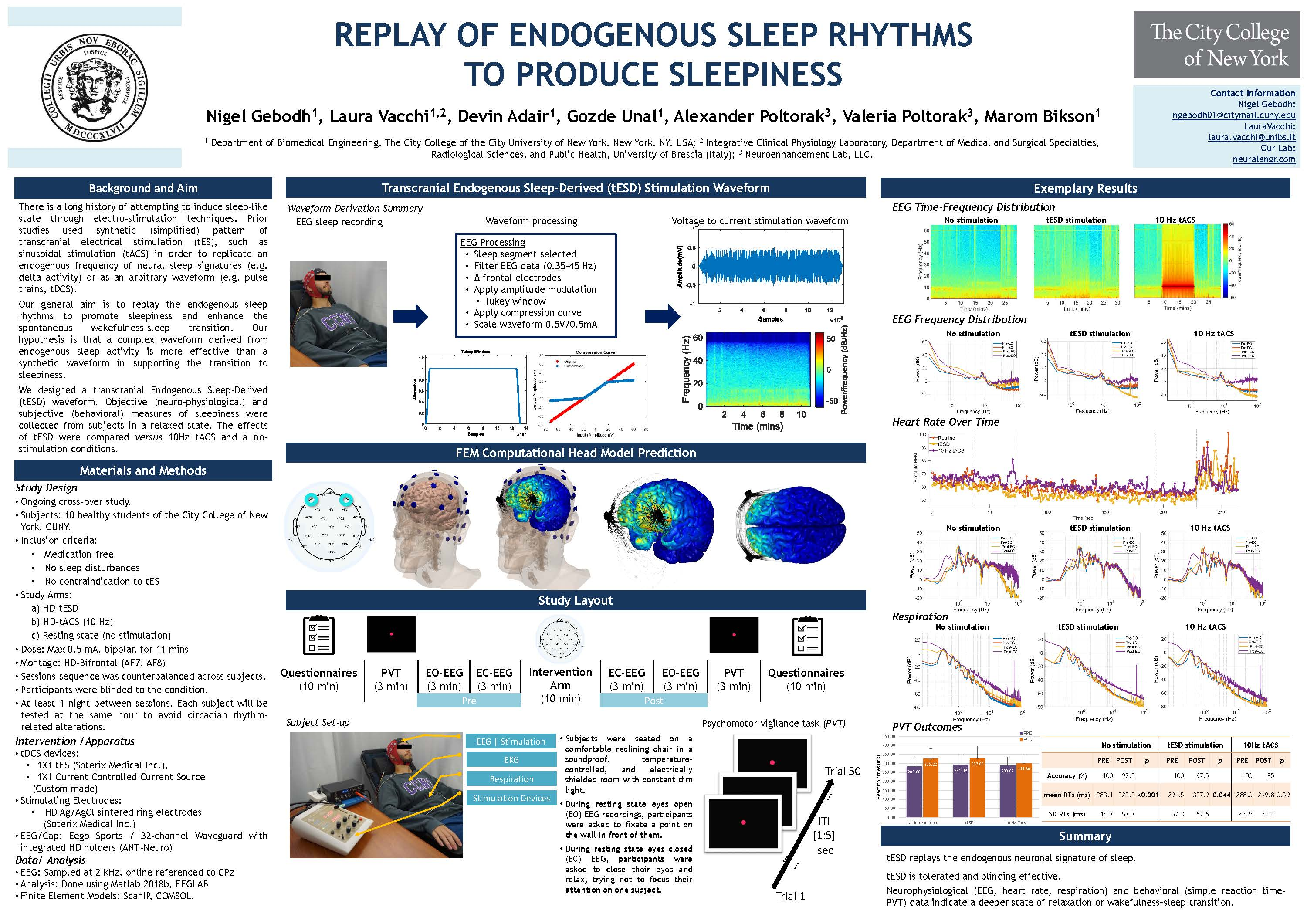 Replay of Endogenous Sleep Rhythms to Produce Sleepiness